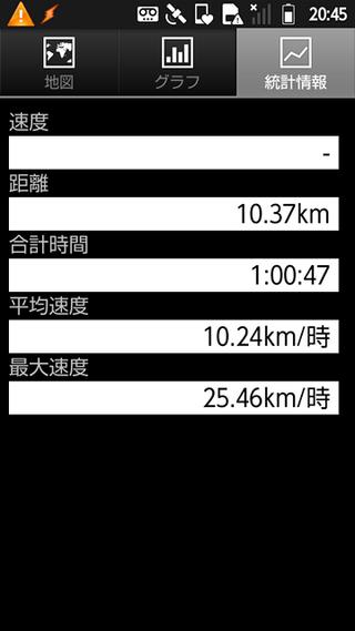 My-tracks-stat