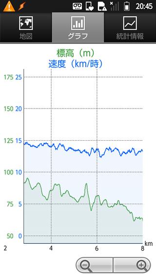 My-tracks-graph